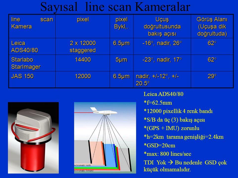 Sayısal line scan Kameralar