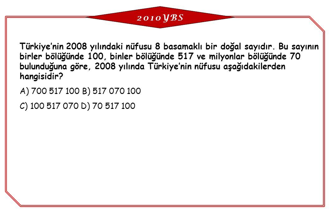 2010YBS