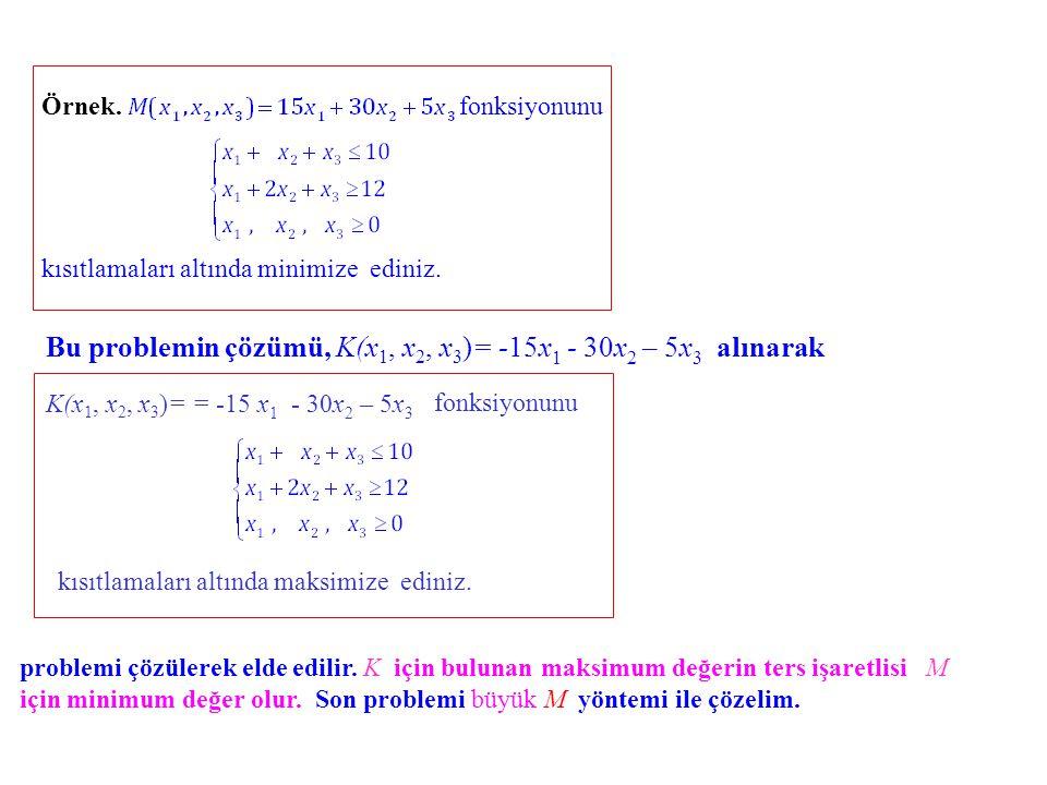 Bu problemin çözümü, K(x1, x2, x3)= -15x1 - 30x2 – 5x3 alınarak