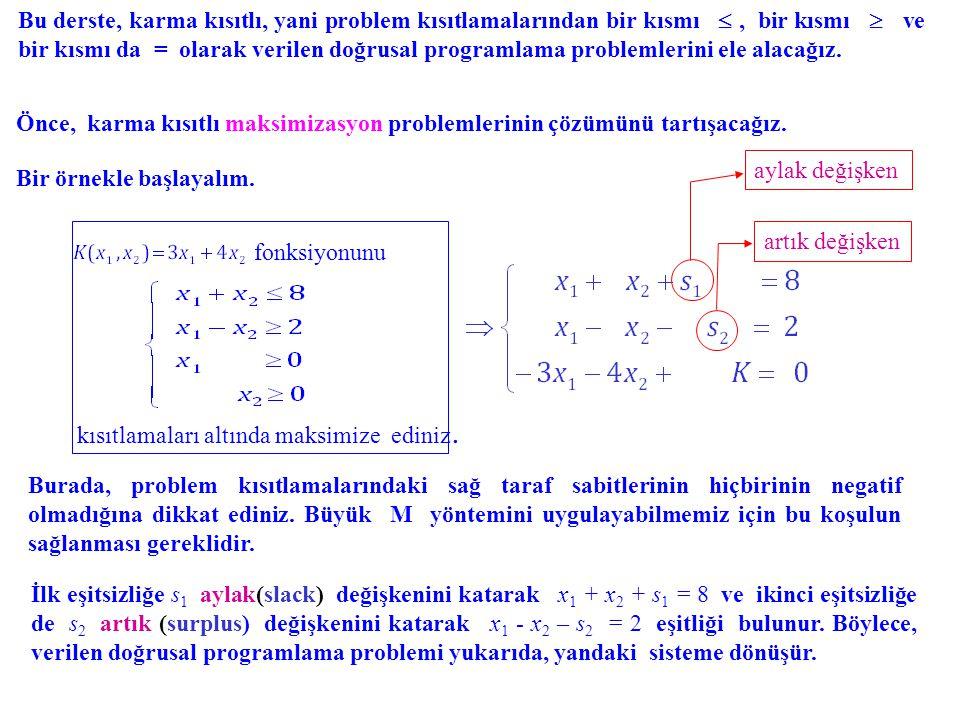 Bu derste, karma kısıtlı, yani problem kısıtlamalarından bir kısmı  , bir kısmı  ve bir kısmı da = olarak verilen doğrusal programlama problemlerini ele alacağız.