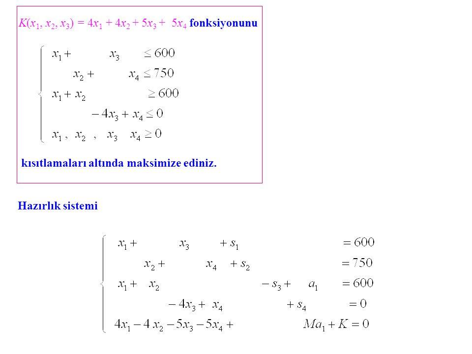 K(x1, x2, x3) = 4x1 + 4x2 + 5x3 + 5x4 fonksiyonunu