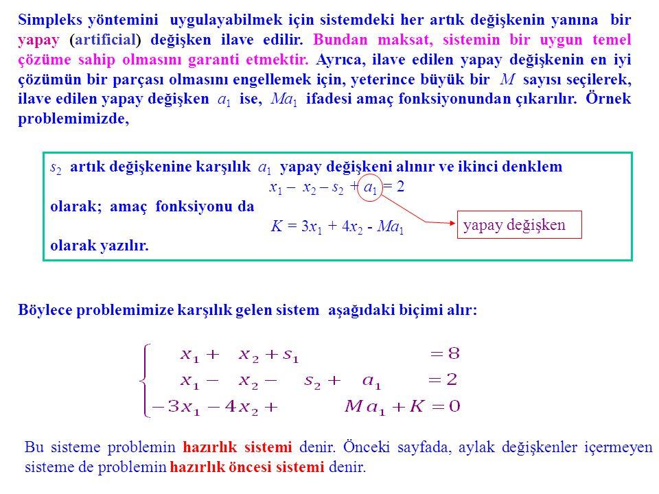 Simpleks yöntemini uygulayabilmek için sistemdeki her artık değişkenin yanına bir yapay (artificial) değişken ilave edilir. Bundan maksat, sistemin bir uygun temel çözüme sahip olmasını garanti etmektir. Ayrıca, ilave edilen yapay değişkenin en iyi çözümün bir parçası olmasını engellemek için, yeterince büyük bir M sayısı seçilerek, ilave edilen yapay değişken a1 ise, Ma1 ifadesi amaç fonksiyonundan çıkarılır. Örnek problemimizde,