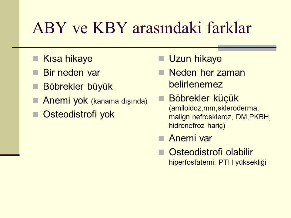 ABY ve KBY arasındaki farklar