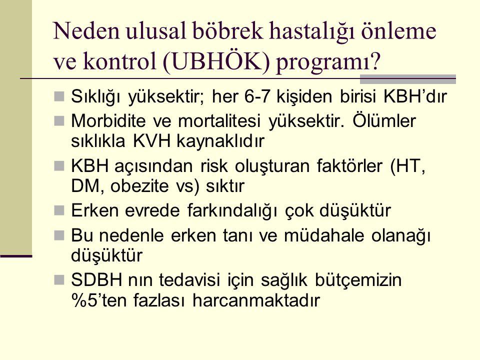 Neden ulusal böbrek hastalığı önleme ve kontrol (UBHÖK) programı
