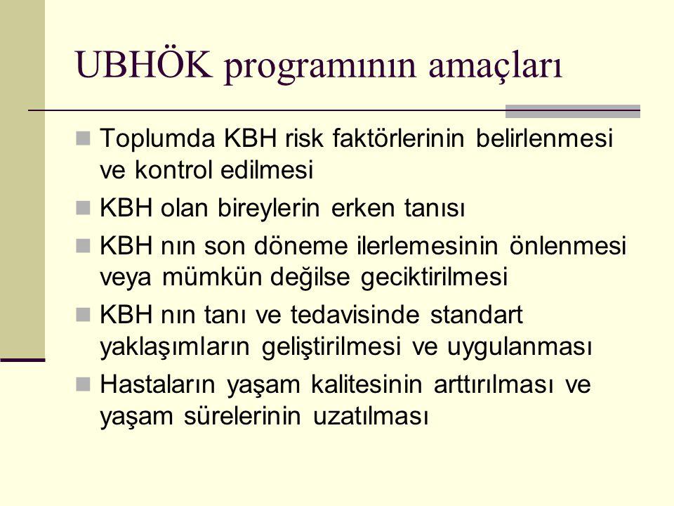 UBHÖK programının amaçları