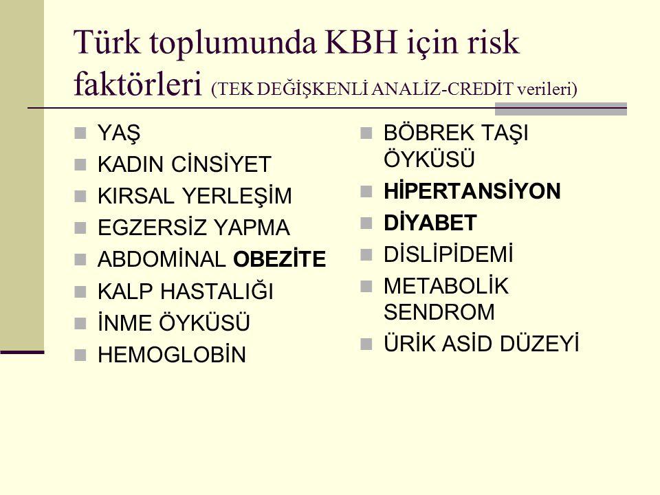 Türk toplumunda KBH için risk faktörleri (TEK DEĞİŞKENLİ ANALİZ-CREDİT verileri)