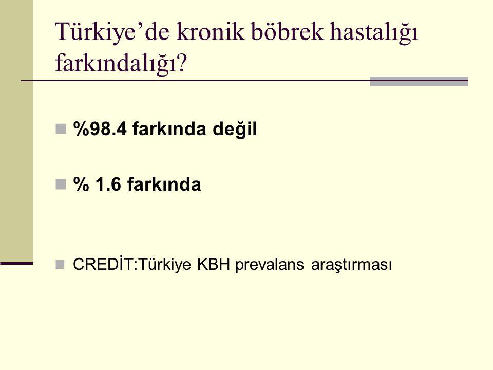 Türkiye'de kronik böbrek hastalığı farkındalığı