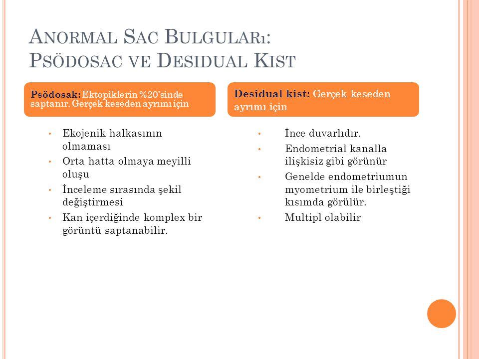 Anormal Sac Bulguları: Psödosac ve Desidual Kist