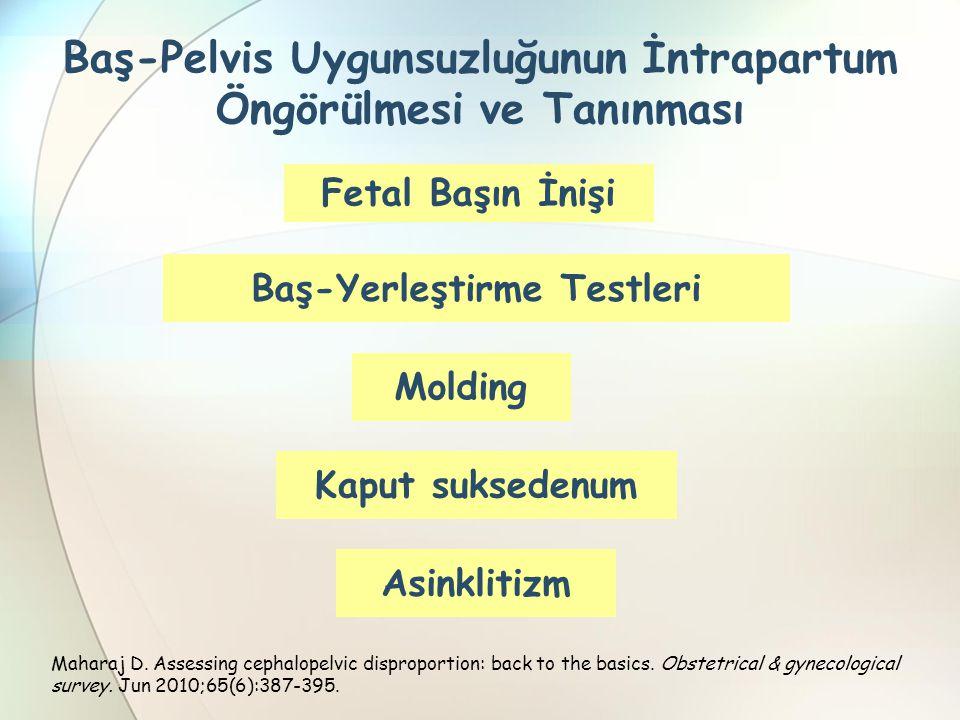 Baş-Pelvis Uygunsuzluğunun İntrapartum Öngörülmesi ve Tanınması
