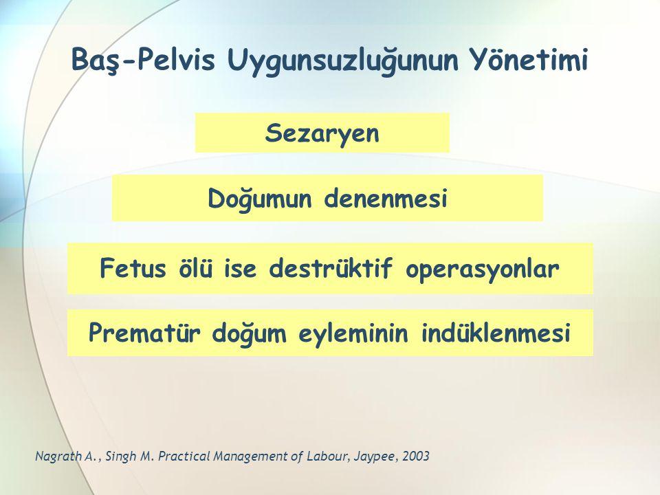 Baş-Pelvis Uygunsuzluğunun Yönetimi