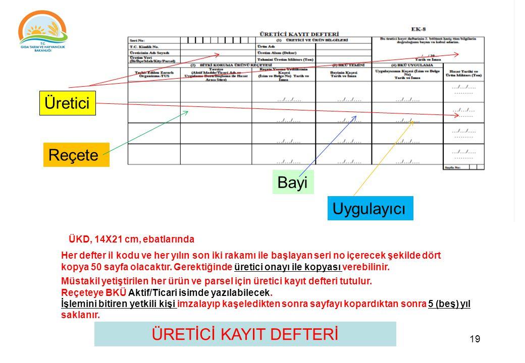 Üretici Reçete Bayi Uygulayıcı ÜRETİCİ KAYIT DEFTERİ