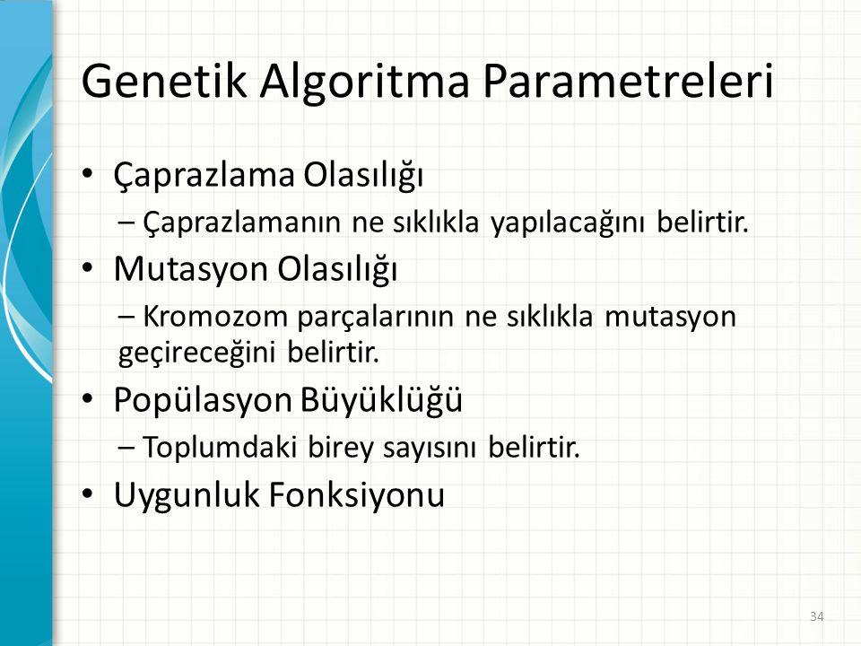 Genetik Algoritma Parametreleri