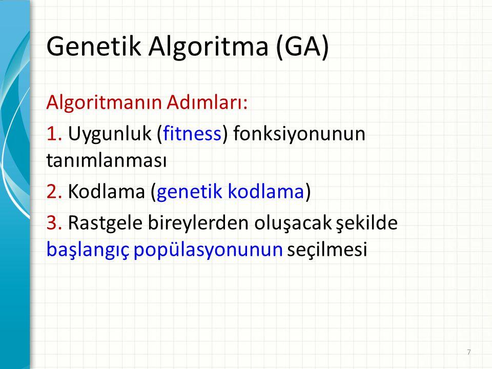 Genetik Algoritma (GA)