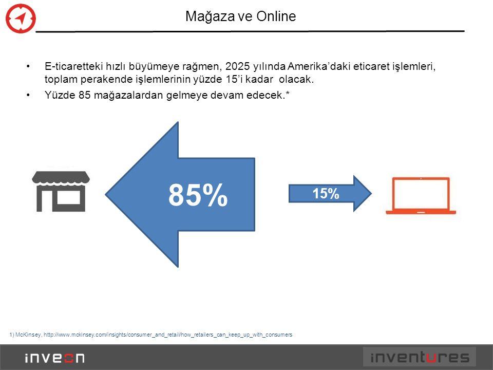 Mağaza ve Online