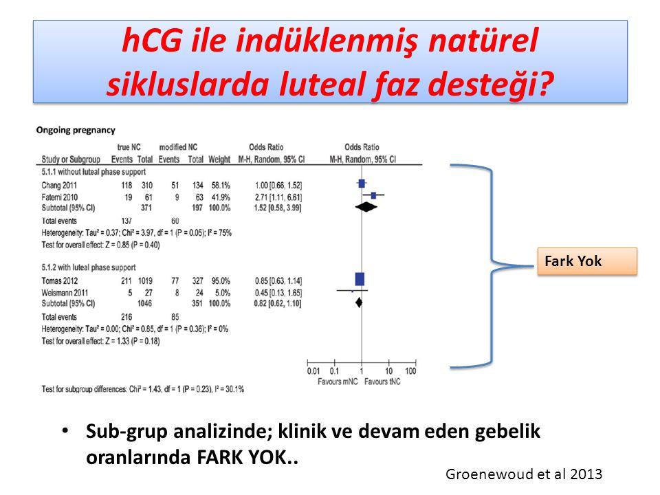 hCG ile indüklenmiş natürel sikluslarda luteal faz desteği