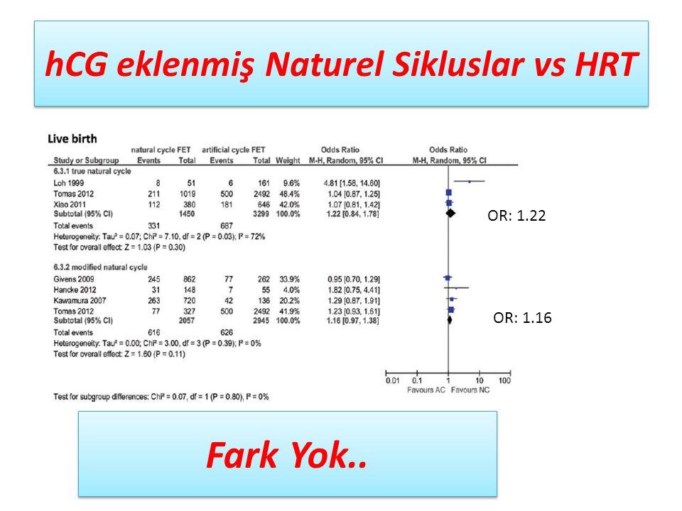 hCG eklenmiş Naturel Sikluslar vs HRT