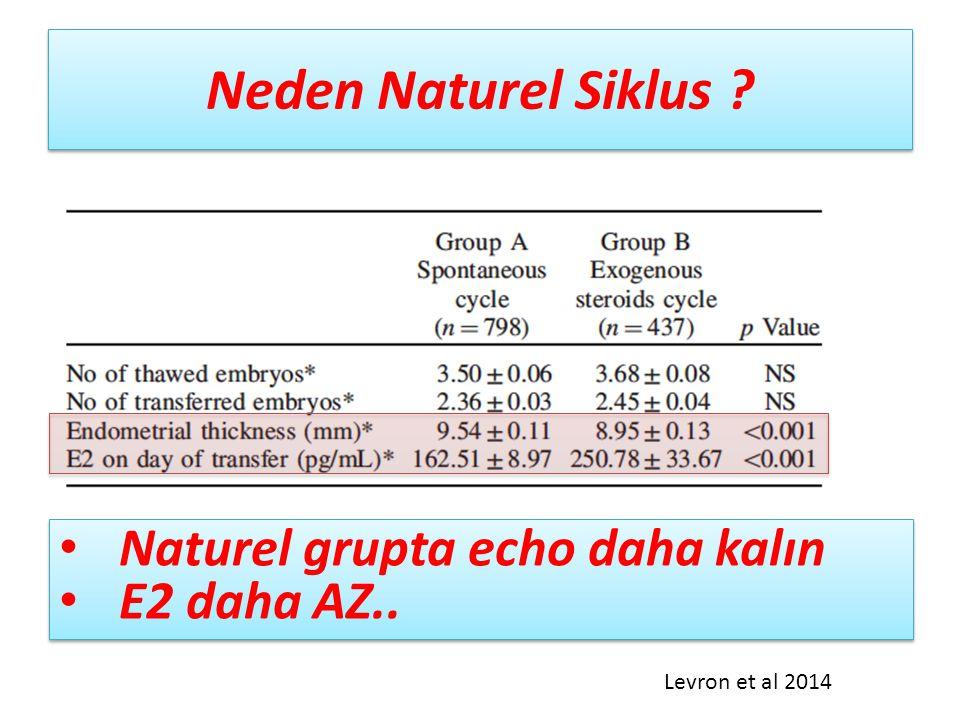 Neden Naturel Siklus Naturel grupta echo daha kalın E2 daha AZ..