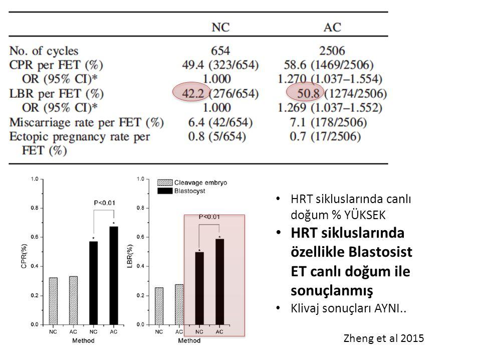 HRT sikluslarında özellikle Blastosist ET canlı doğum ile sonuçlanmış