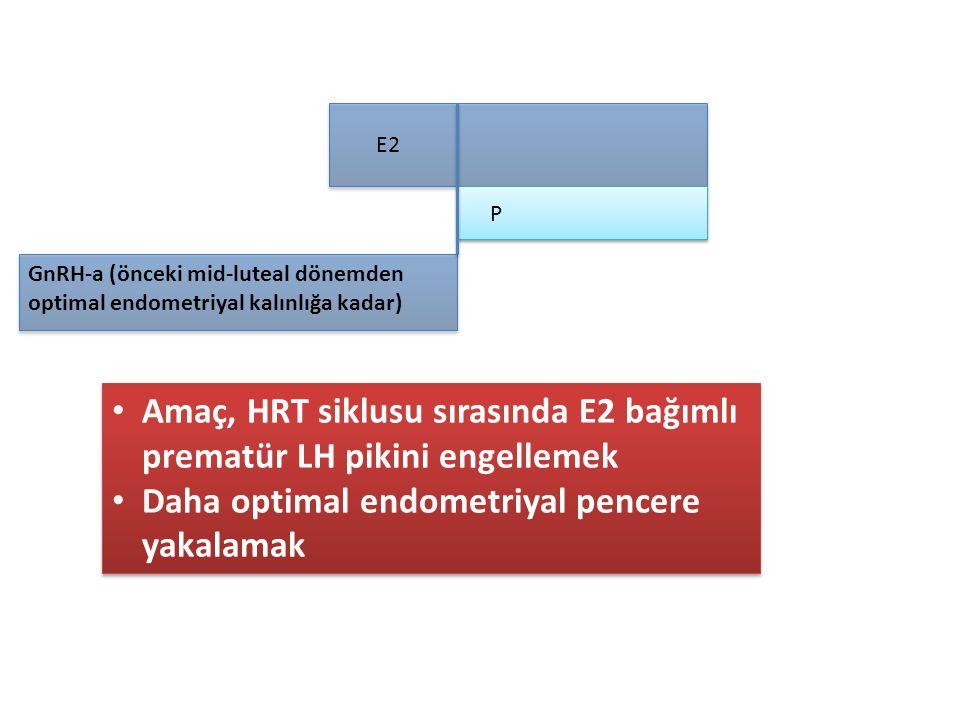 Amaç, HRT siklusu sırasında E2 bağımlı prematür LH pikini engellemek