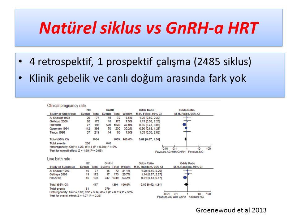 Natürel siklus vs GnRH-a HRT