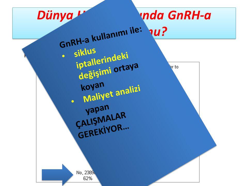 Dünya HRT Siklusunda GnRH-a Kullanıyor mu