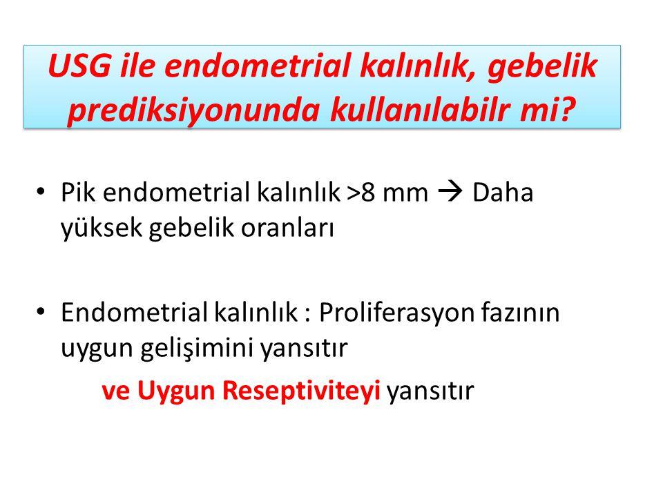 USG ile endometrial kalınlık, gebelik prediksiyonunda kullanılabilr mi