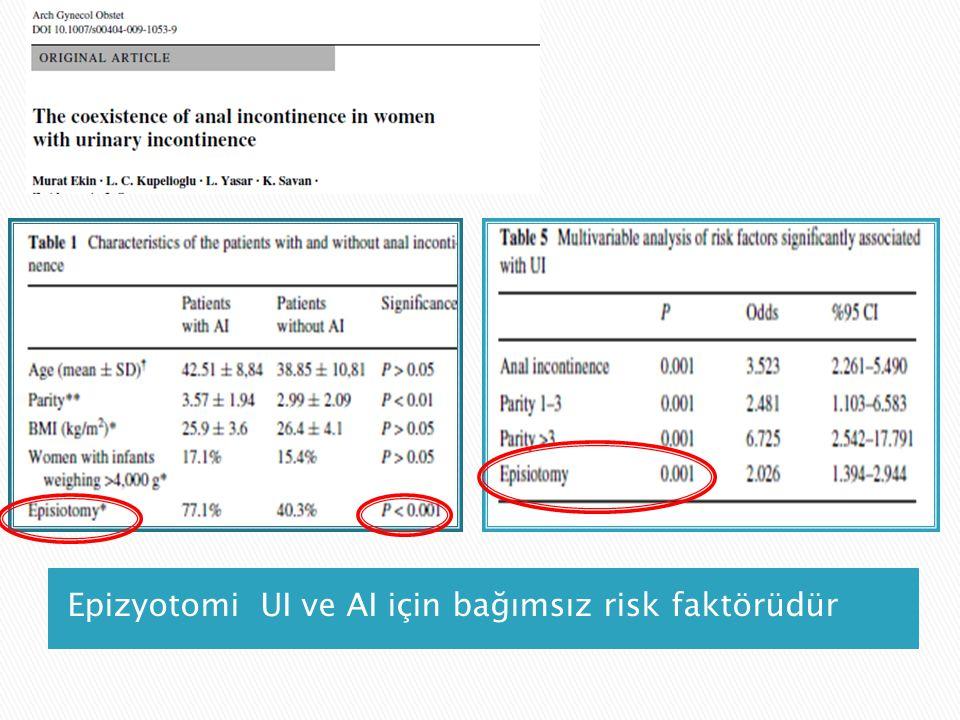 Epizyotomi UI ve AI için bağımsız risk faktörüdür
