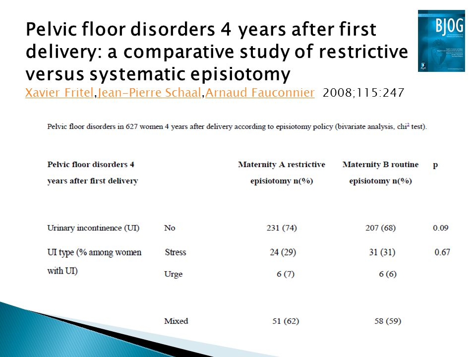 Pelvic floor disorders 4 years after first delivery: a comparative study of restrictive versus systematic episiotomy