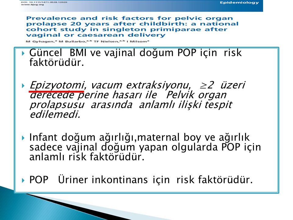 Güncel BMI ve vajinal doğum POP için risk faktörüdür.