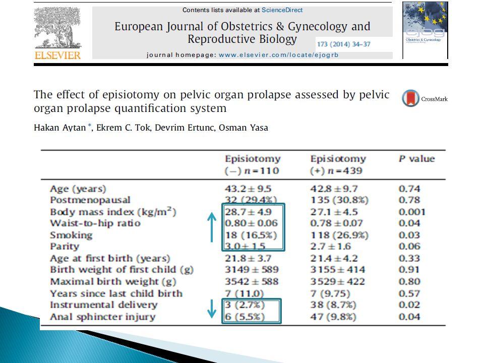 Pelvik organ prolapsusunun prospektif degerlendirildiği tek çalışma