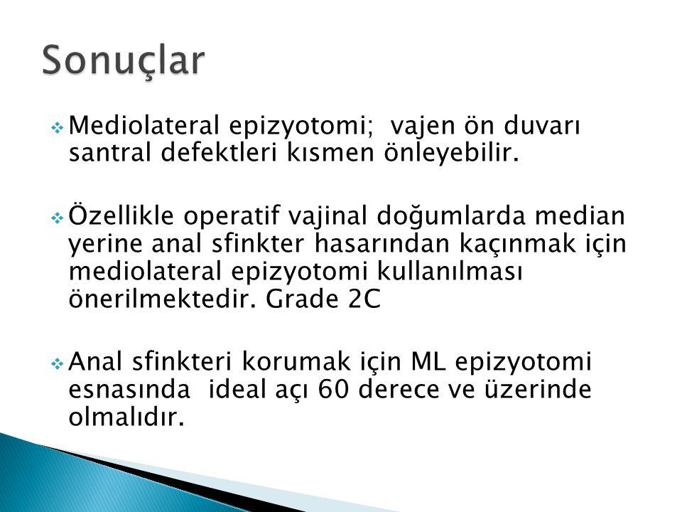Sonuçlar Mediolateral epizyotomi; vajen ön duvarı santral defektleri kısmen önleyebilir.