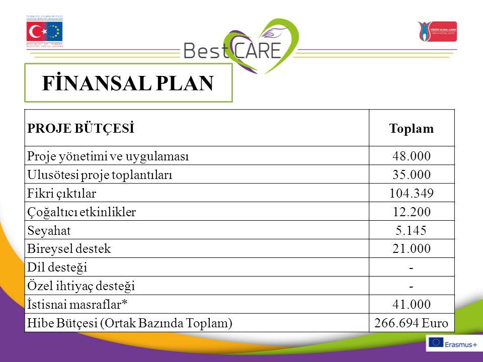 FİNANSAL PLAN PROJE BÜTÇESİ Toplam Proje yönetimi ve uygulaması 48.000
