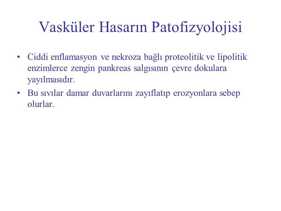 Vasküler Hasarın Patofizyolojisi
