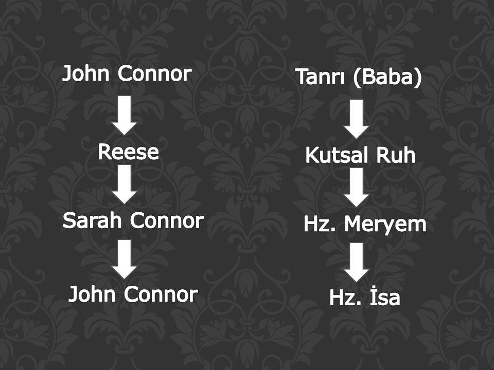 John Connor Tanrı (Baba) Reese Kutsal Ruh Sarah Connor Hz. Meryem John Connor Hz. İsa