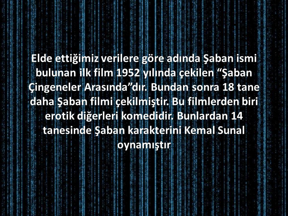 Elde ettiğimiz verilere göre adında Şaban ismi bulunan ilk film 1952 yılında çekilen Şaban Çingeneler Arasında dır.