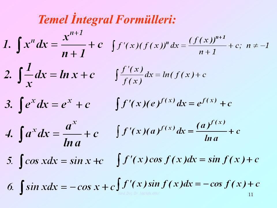 Temel İntegral Formülleri: