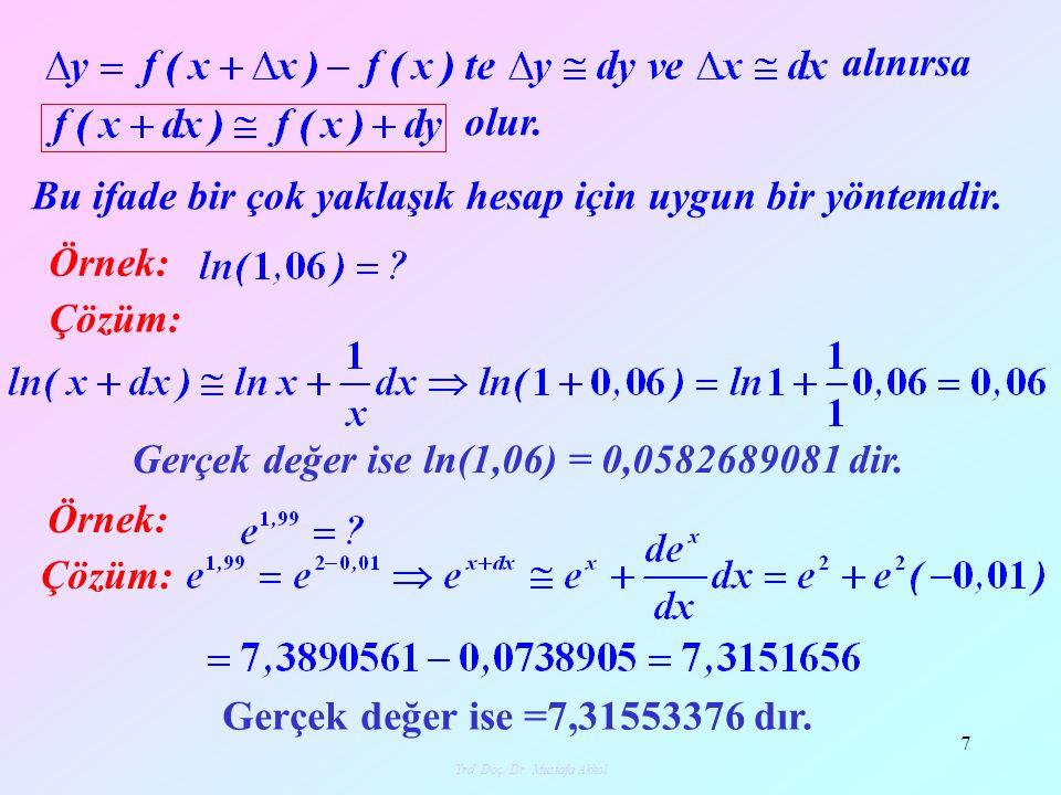 Gerçek değer ise ln(1,06) = 0,0582689081 dir.