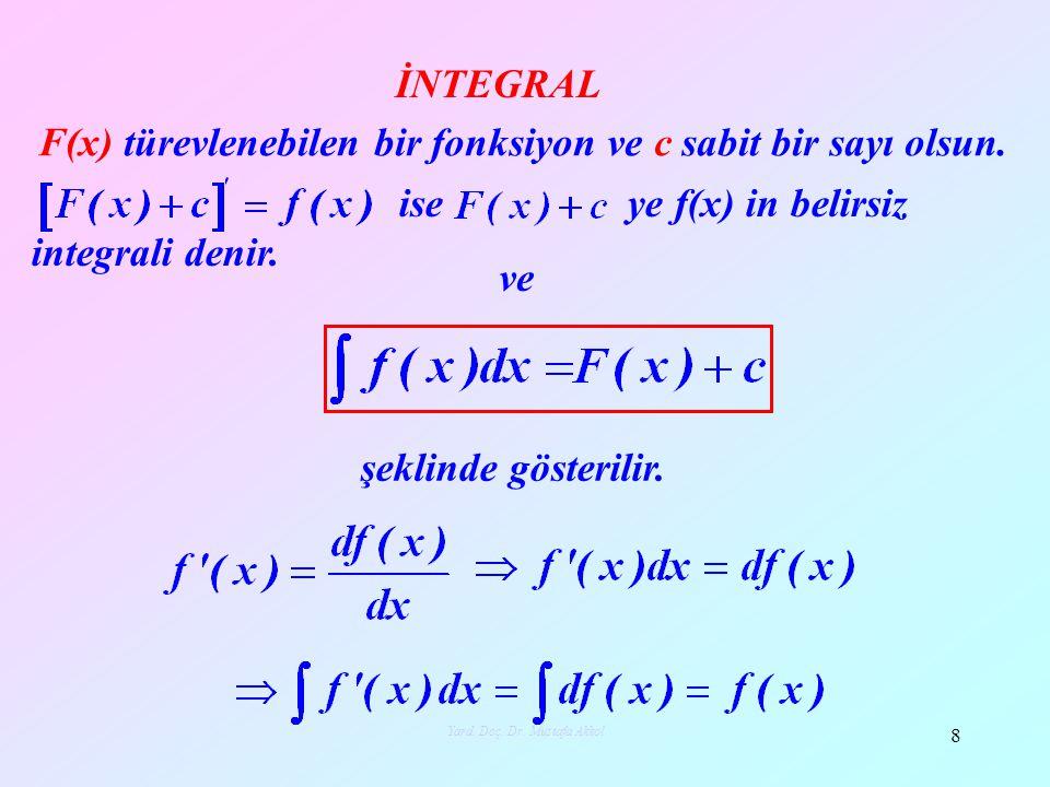 F(x) türevlenebilen bir fonksiyon ve c sabit bir sayı olsun.