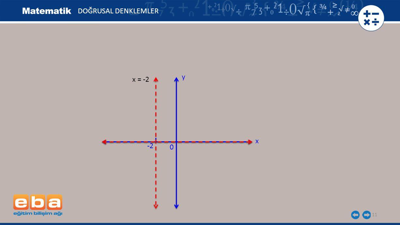 DOĞRUSAL DENKLEMLER y x = -2 x -2