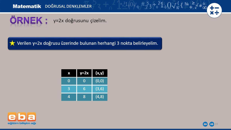 ÖRNEK : y=2x doğrusunu çizelim.