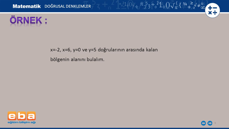 DOĞRUSAL DENKLEMLER ÖRNEK : x=-2, x=6, y=0 ve y=5 doğrularının arasında kalan bölgenin alanını bulalım.