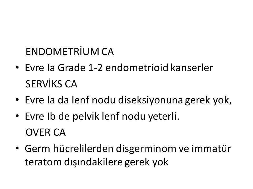 ENDOMETRİUM CA Evre Ia Grade 1-2 endometrioid kanserler. SERVİKS CA. Evre Ia da lenf nodu diseksiyonuna gerek yok,