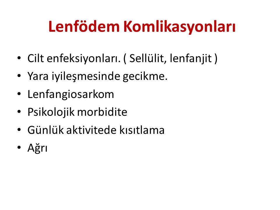 Lenfödem Komlikasyonları