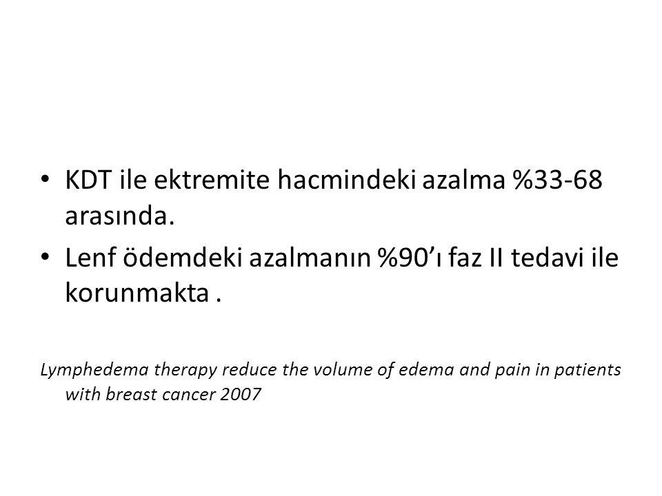 KDT ile ektremite hacmindeki azalma %33-68 arasında.