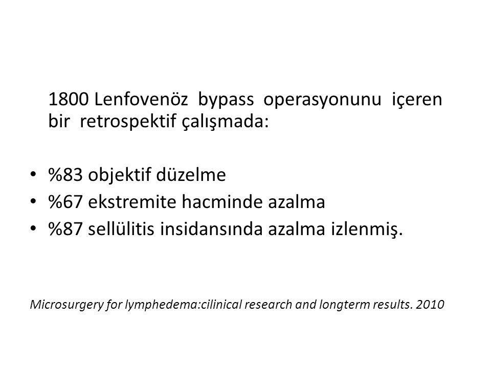 1800 Lenfovenöz bypass operasyonunu içeren bir retrospektif çalışmada: