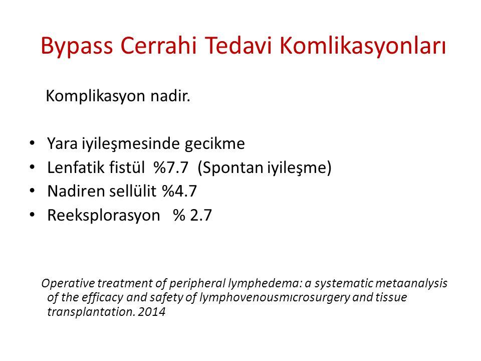Bypass Cerrahi Tedavi Komlikasyonları