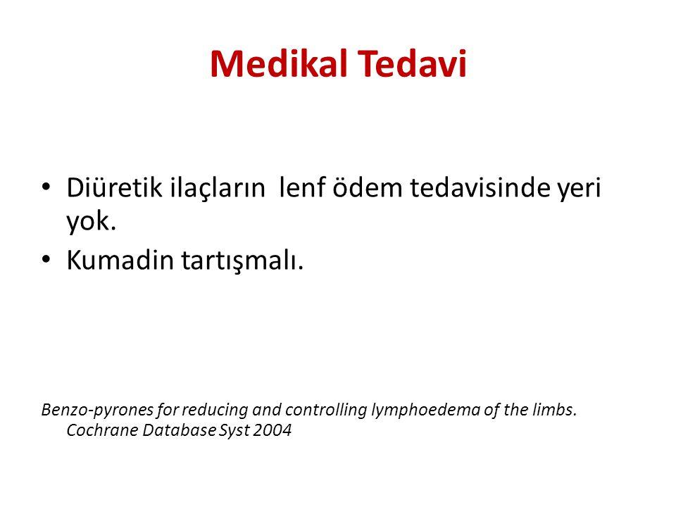 Medikal Tedavi Diüretik ilaçların lenf ödem tedavisinde yeri yok.