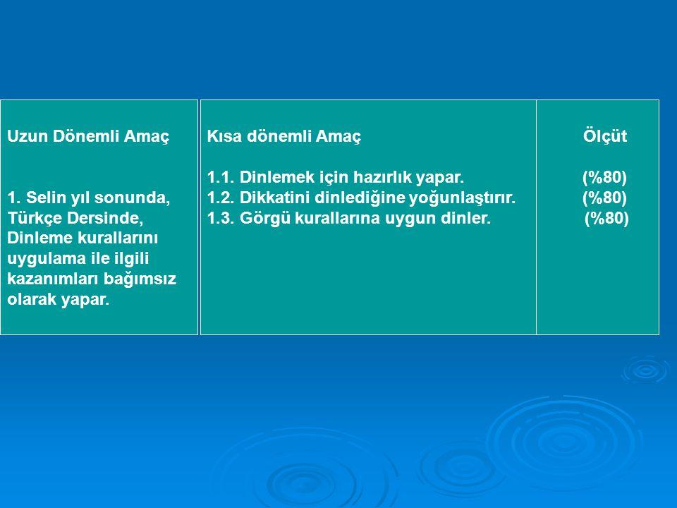 Uzun Dönemli Amaç 1. Selin yıl sonunda, Türkçe Dersinde, Dinleme kurallarını. uygulama ile ilgili.