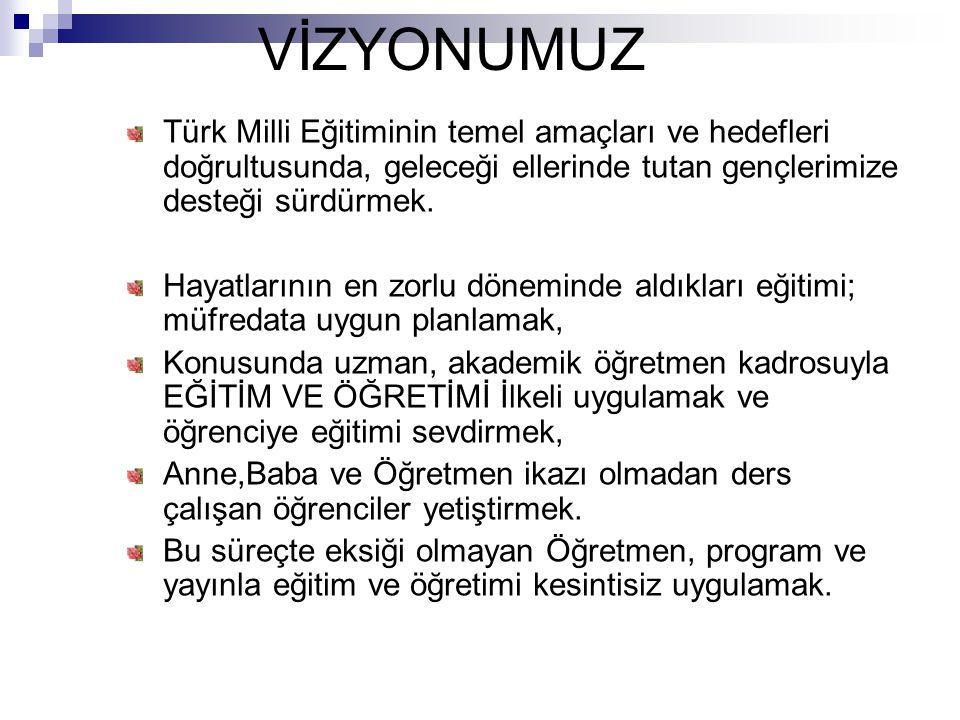 VİZYONUMUZ Türk Milli Eğitiminin temel amaçları ve hedefleri doğrultusunda, geleceği ellerinde tutan gençlerimize desteği sürdürmek.