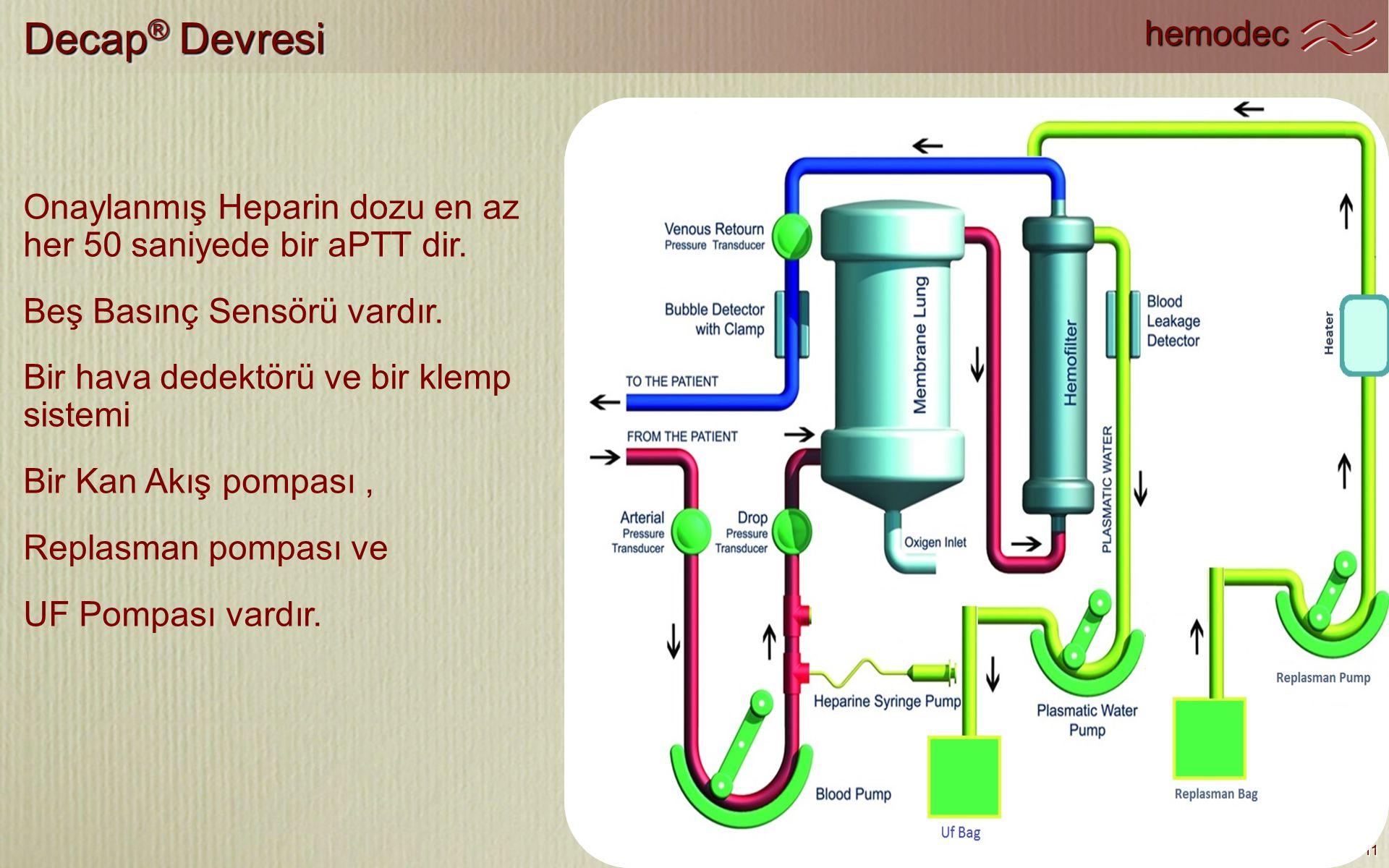 Decap® Devresi Onaylanmış Heparin dozu en az her 50 saniyede bir aPTT dir. Beş Basınç Sensörü vardır.